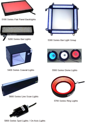 Industrial LED Lighting Products